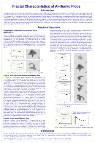 Fractal Characteristics of Al-Humic Flocs