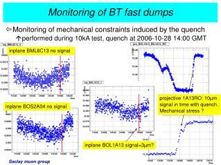 Monitoring of BT fast dumps