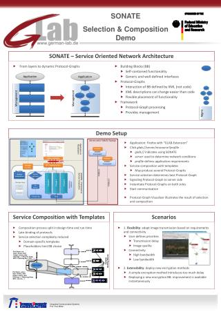 SONATE – Service Oriented Network Architecture