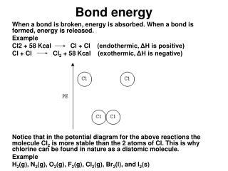 B ond energy