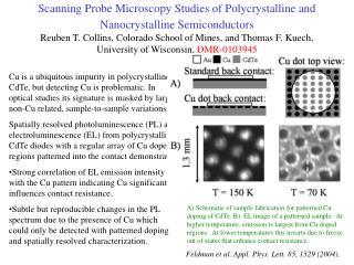 Feldman et al. Appl. Phys. Lett. 85, 1529 (2004).