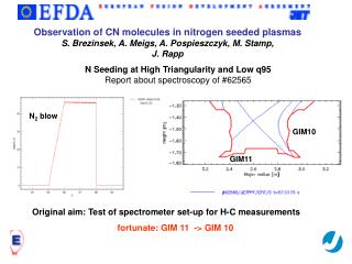 N Seeding at High Triangularity and Low q95 Report about spectroscopy of #62565