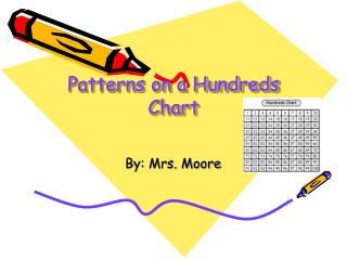 Patterns on a Hundreds Chart