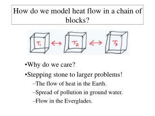 How do we model heat flow in a chain of blocks?