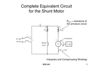Complete Equivalent Circuit  for the Shunt Motor