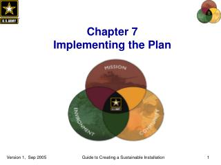 Chapter 7 Implementing the Plan