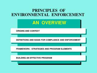 PRINCIPLES  OF  ENVIRONMENTAL  ENFORCEMENT AN  OVERVIEW