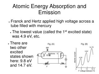 Atomic Energy Absorption and Emission