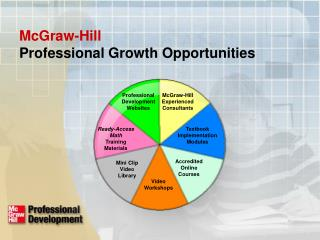 McGraw-Hill  Professional Growth Opportunities