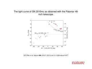 EO Ofek  et al.  Nature 494 , 65 -67  (2013) doi:10.1038/nature11877