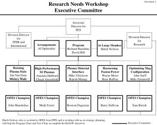 Research Needs Workshop Executive Committee