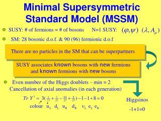 Minimal Supersymmetric Standard Model (MSSM)