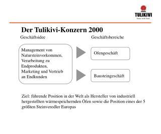 Der Tulikivi-Konzern 2000