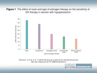 Birzniece, V. & Ho, K. K. Y.  (2012)  Patching up a better pill for GH?deficient women
