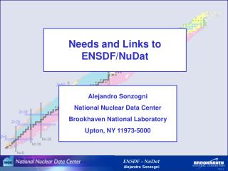Needs and Links to ENSDF/NuDat