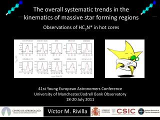 The overall systematic trends  in  the kinematics  of  massive star forming regions