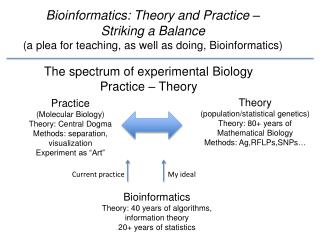 Practice (Molecular Biology) Theory: Central Dogma Methods: separation,  visualization