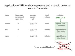 application of GR to a homogeneous and isotropic universe leads to 3 models