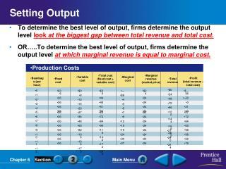 Setting Output
