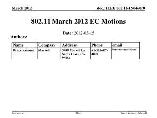 802.11 March 2012  EC Motions