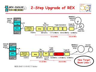 2-Step Upgrade of REX