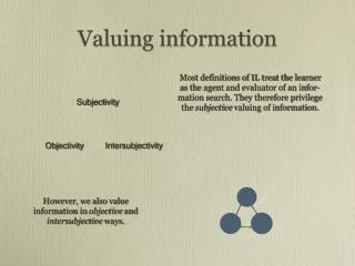 Valuing information
