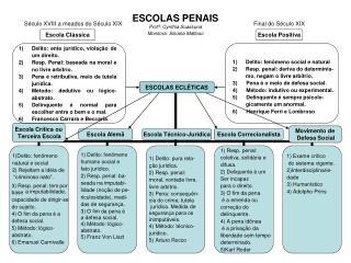 ESCOLAS ECLÉTICAS