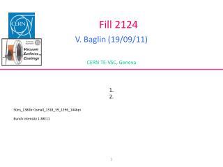 Fill 2124