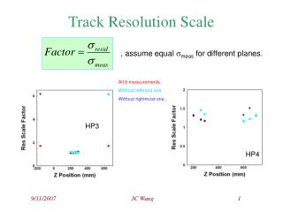 Track Resolution Scale