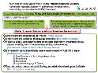 Aims in HU Global Strategies 2012