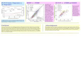 KT-19.82 Surface Temperature vs.  Air Temperature