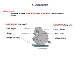 A. Measurement