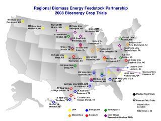 Regional Biomass Energy Feedstock Partnership 2008 Bioenergy Crop Trials
