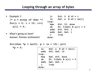 Looping through an array of bytes