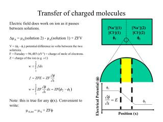 Transfer of charged molecules