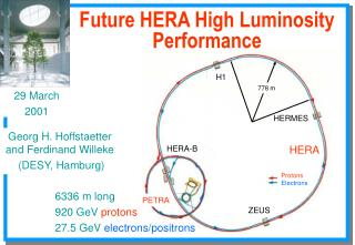 Future HERA High Luminosity Performance