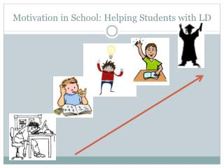 Motivation in School: Helping Students with LD