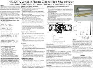 HELIX: A Versatile Plasma Composition Spectrometer