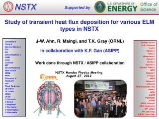 Study of transient heat flux deposition for various ELM types in NSTX