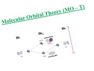Molecular Orbital Theory (MO – T)