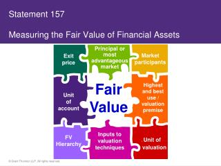 Statement 157 Measuring the Fair Value of Financial Assets