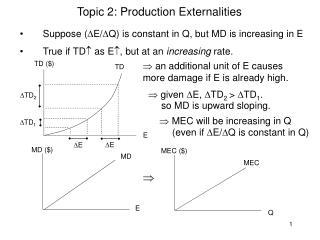 Topic 2: Production Externalities