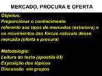 MERCADO, PROCURA E OFERTA