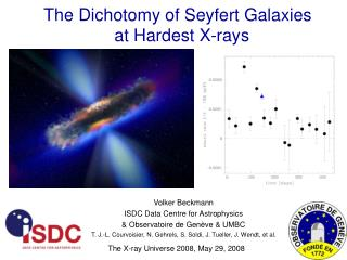 The Dichotomy of Seyfert Galaxies at Hardest X-rays