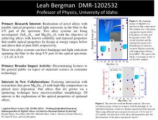 Leah Bergman  DMR-1202532 Professor of Physics, University of Idaho
