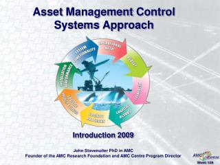 Asset  Management  Control Systems  Approach