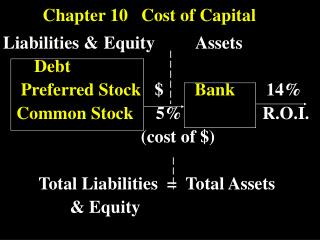 Chapter 10   Cost of Capital