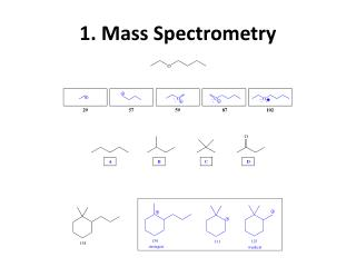 1. Mass Spectrometry