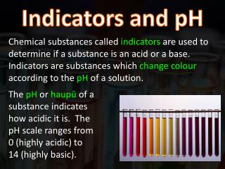 Indicators and pH