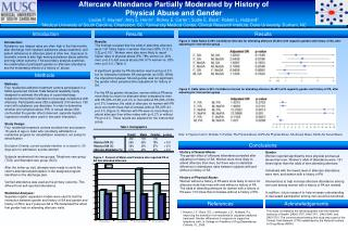 Aftercare Attendance Partially Moderated by History of  Physical Abuse and Gender